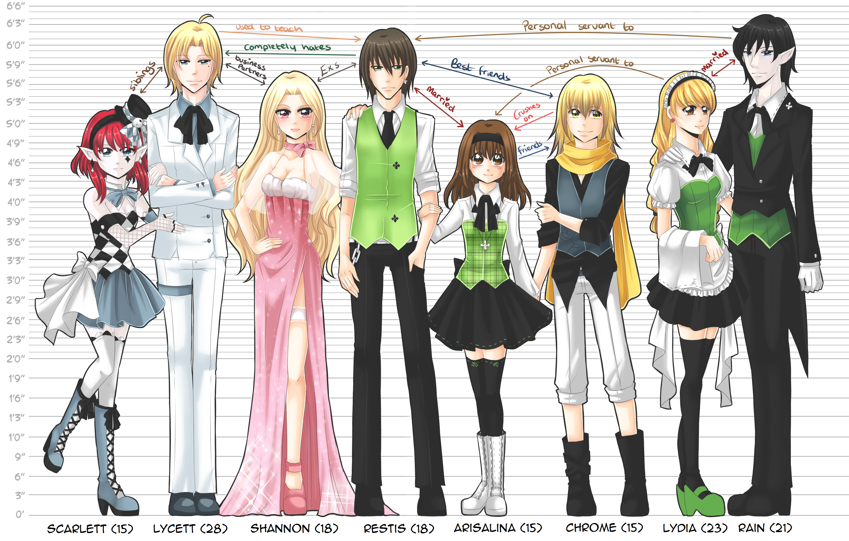 166 Cm Anime Characters : Tbe character height and relationships by chikukko on