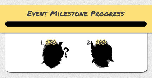 CSZ Issue 5 Event 3 Milestones by Temrin