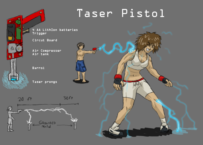 taser essay We believe that the use of tasers in law enforcement is a very controversial topic the problem concerning the use of tasers is a variety of citizens concerned that police are engaging in excessive force when using a taser the media has made this topic a very controversial topic.