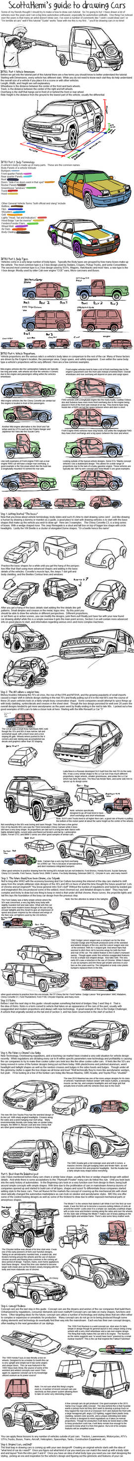 ScottaHemi's guide to drawing cars