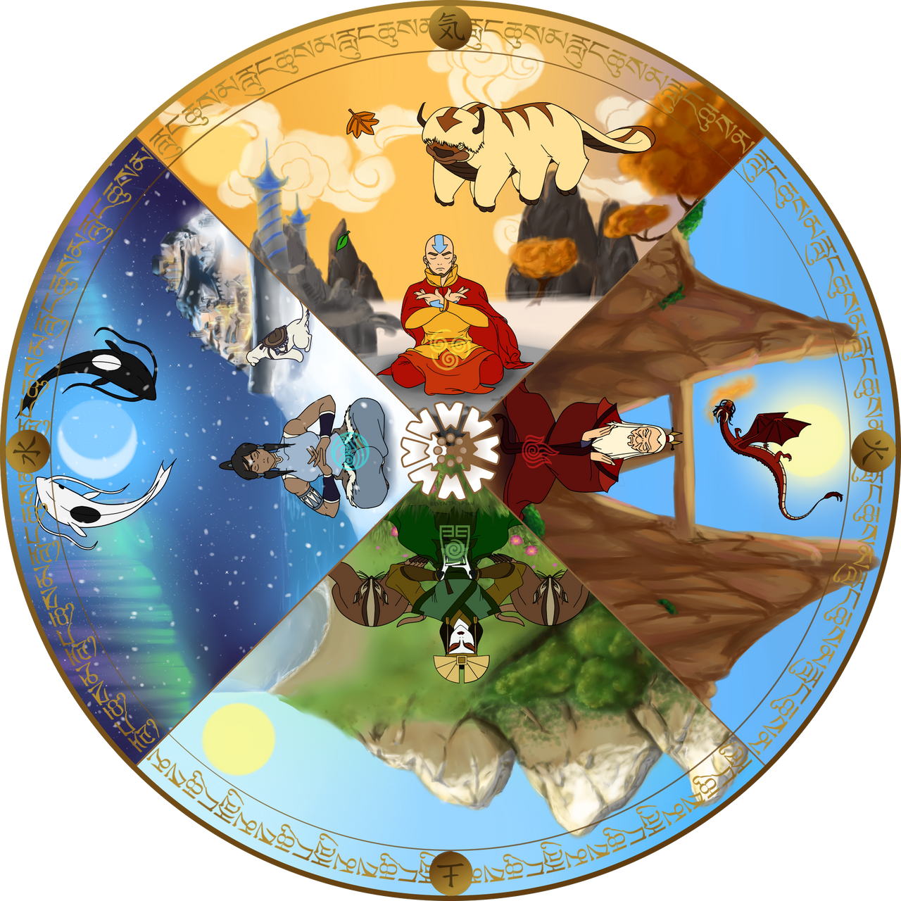 Avatar 4: Avatar Cycle (Still) By Elven-thespian On DeviantArt