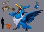 Cramorant- The Gulping Waterfowl