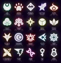 The Caper Of Knaio: Symbols (March 2014 Update)