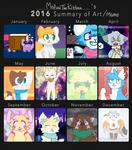 2016 summary of art (rip)