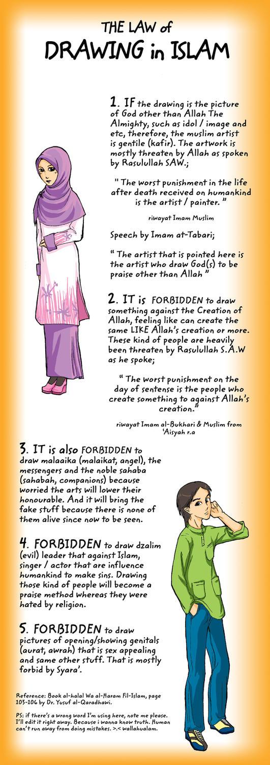 Drawing in Islam by cahaya-pemimpin