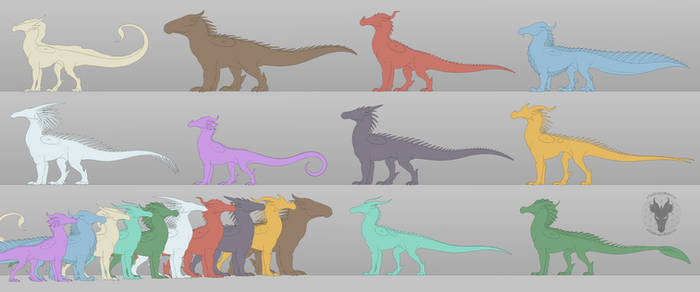 Wings of Fire Tribes Body Shape and Size Study