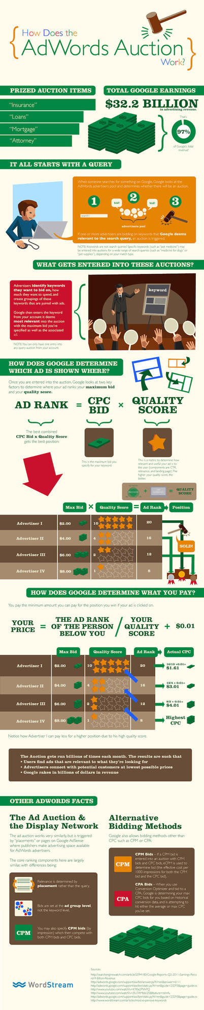 How Google AdWords Works [Infographic] by iNSPIKing