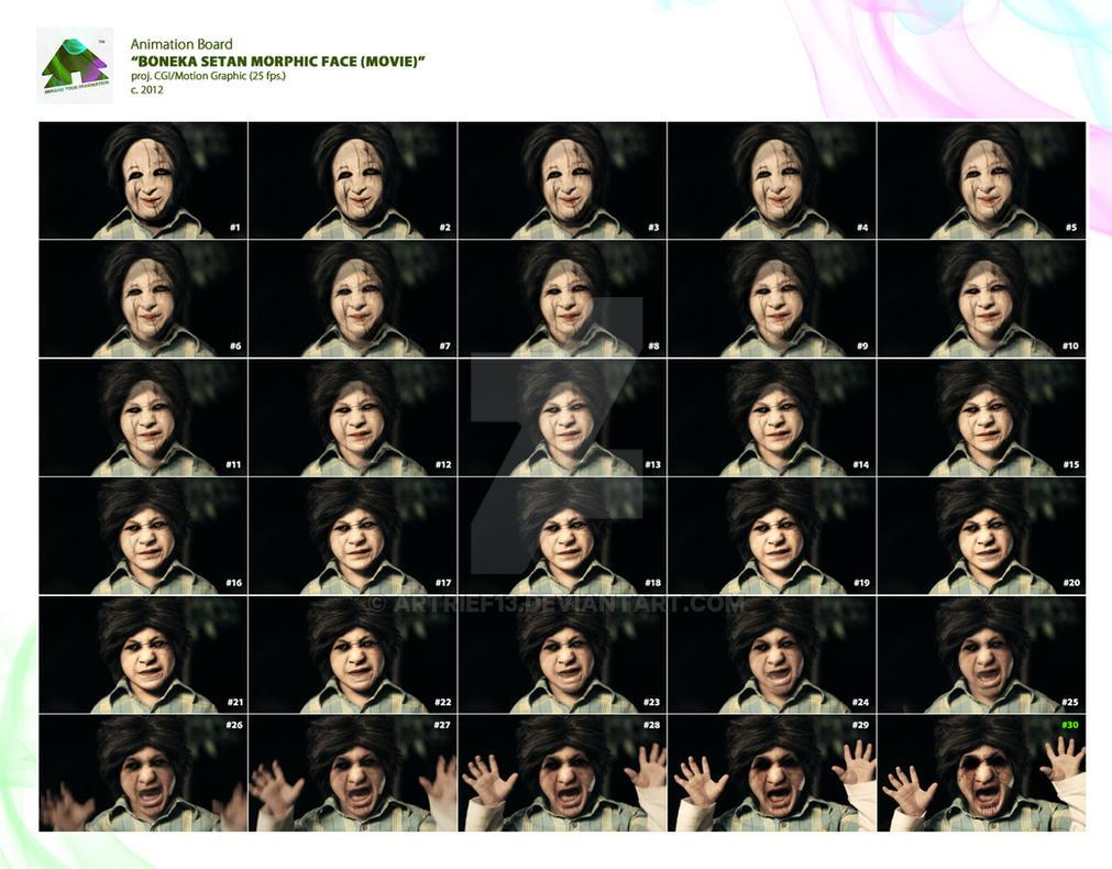 Boneka Setan CGI MORPH FACE by artrief13