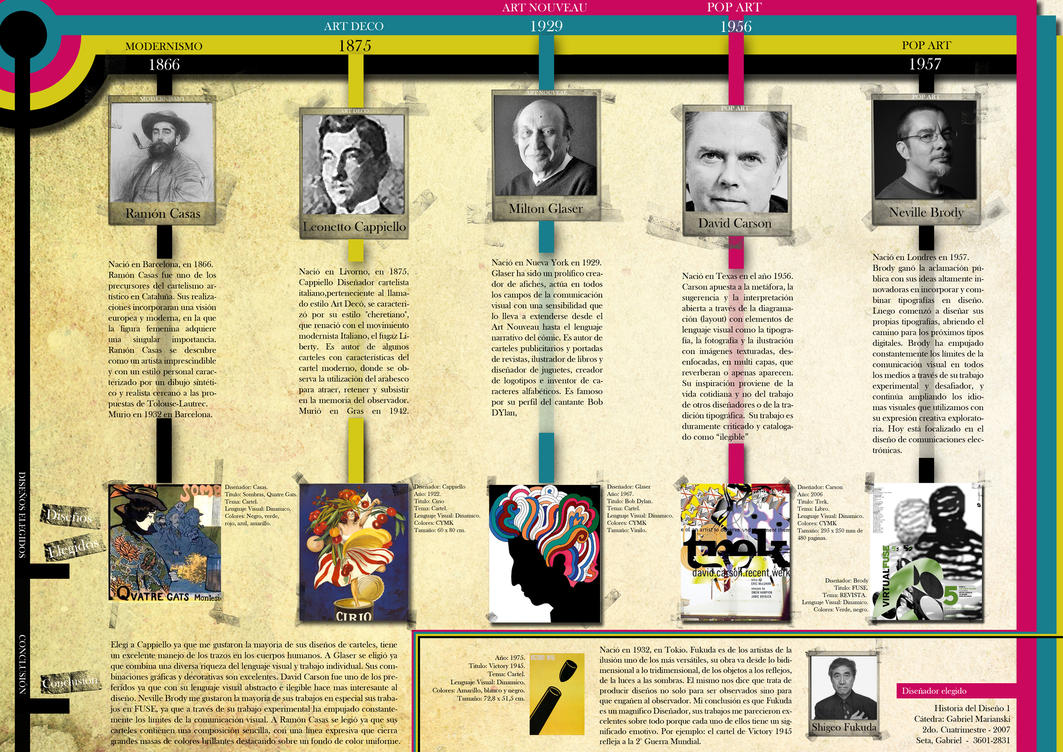 history of graphic design by bigandg on history of graphic design by bigandg