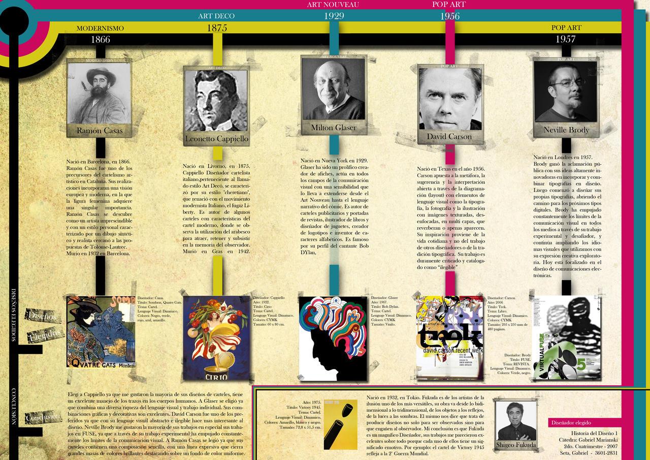 history of graphic design by bigandg on deviantart