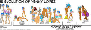 The Evolution of Yenny Lopez... by Sir-Bombers