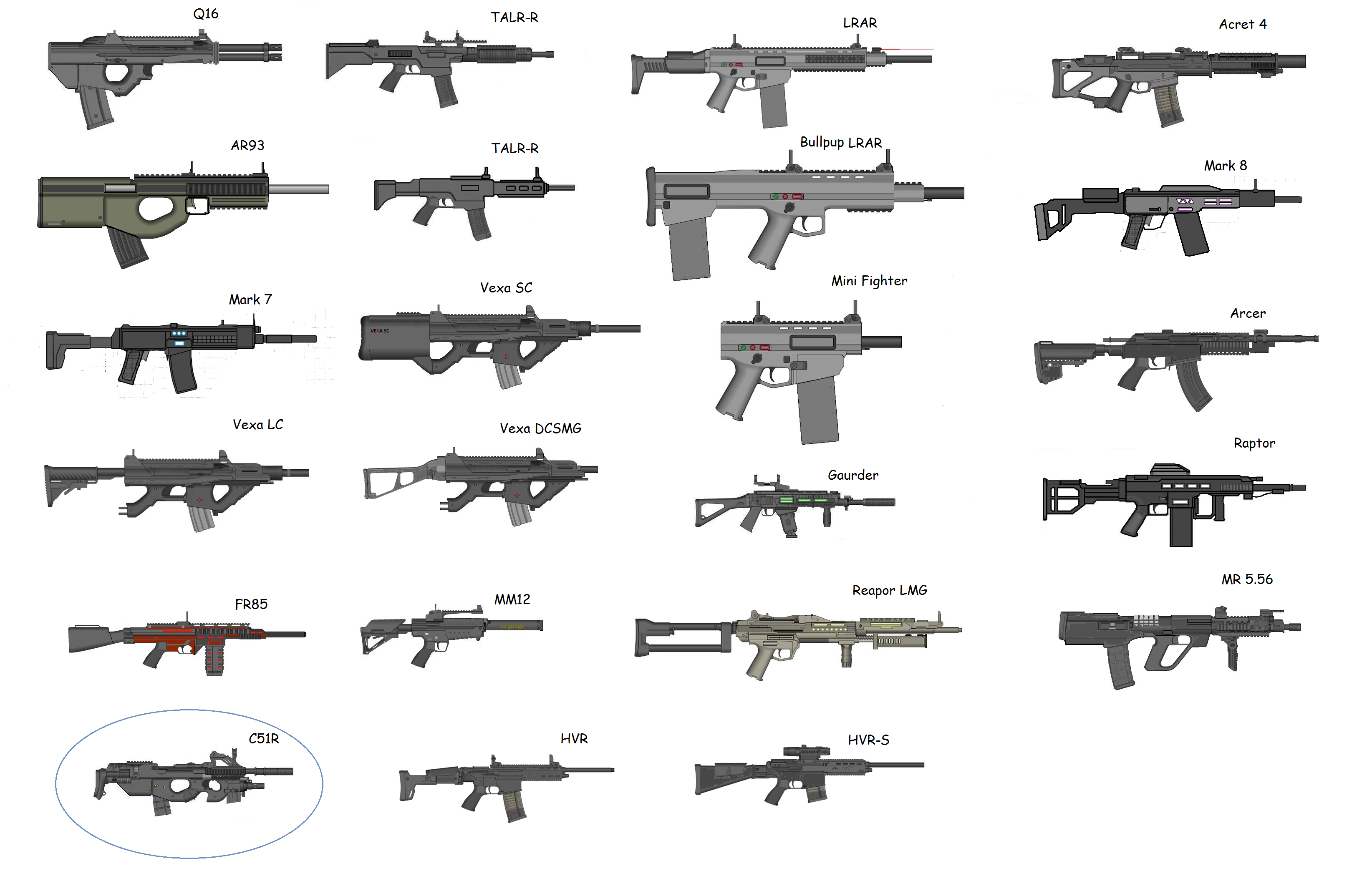 Name the guns pic bn67nh image - Armies of the World all ...   All Types Of Guns Names And Pictures