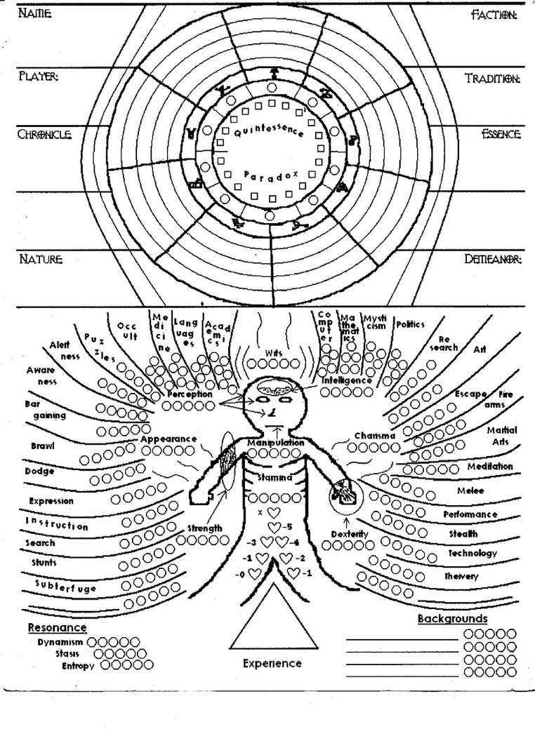 Mage Character Sheet By Davidthegnome333 On Deviantart
