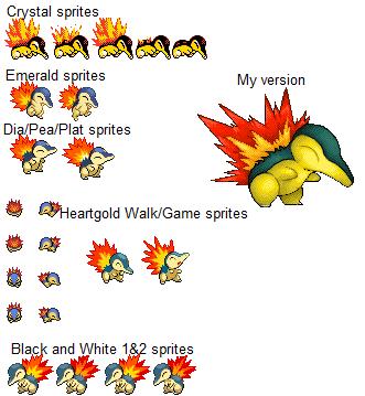 Cyndaquil's Sprite Evolution by Princessofdark0 on DeviantArt