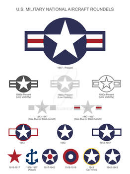 U.S. Military National Aircraft Star Roundels