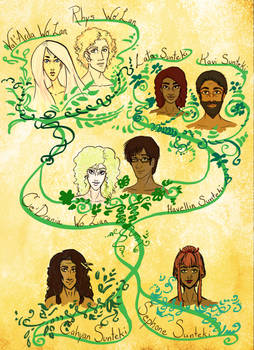 Cahyan's Family Tree