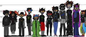 Troll Height Chart