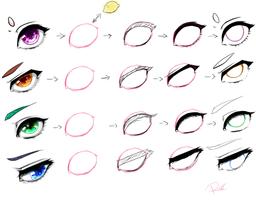 EyeTutorial2