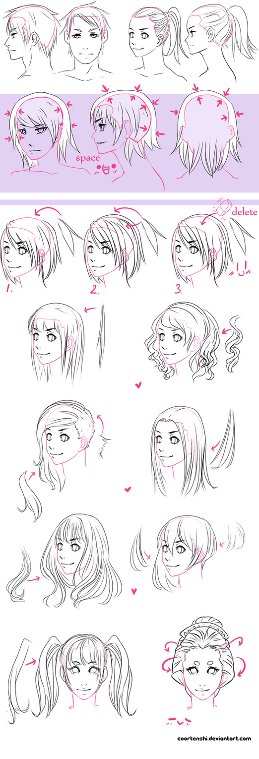 Hair and anatomy tutorial by JennaTenshi