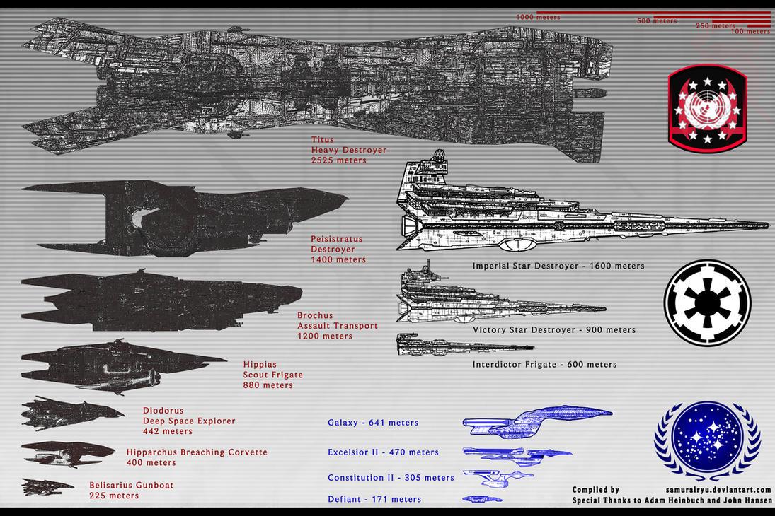 Men of War, UEG Scale by samurairyu