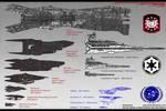 Men of War, UEG Scale