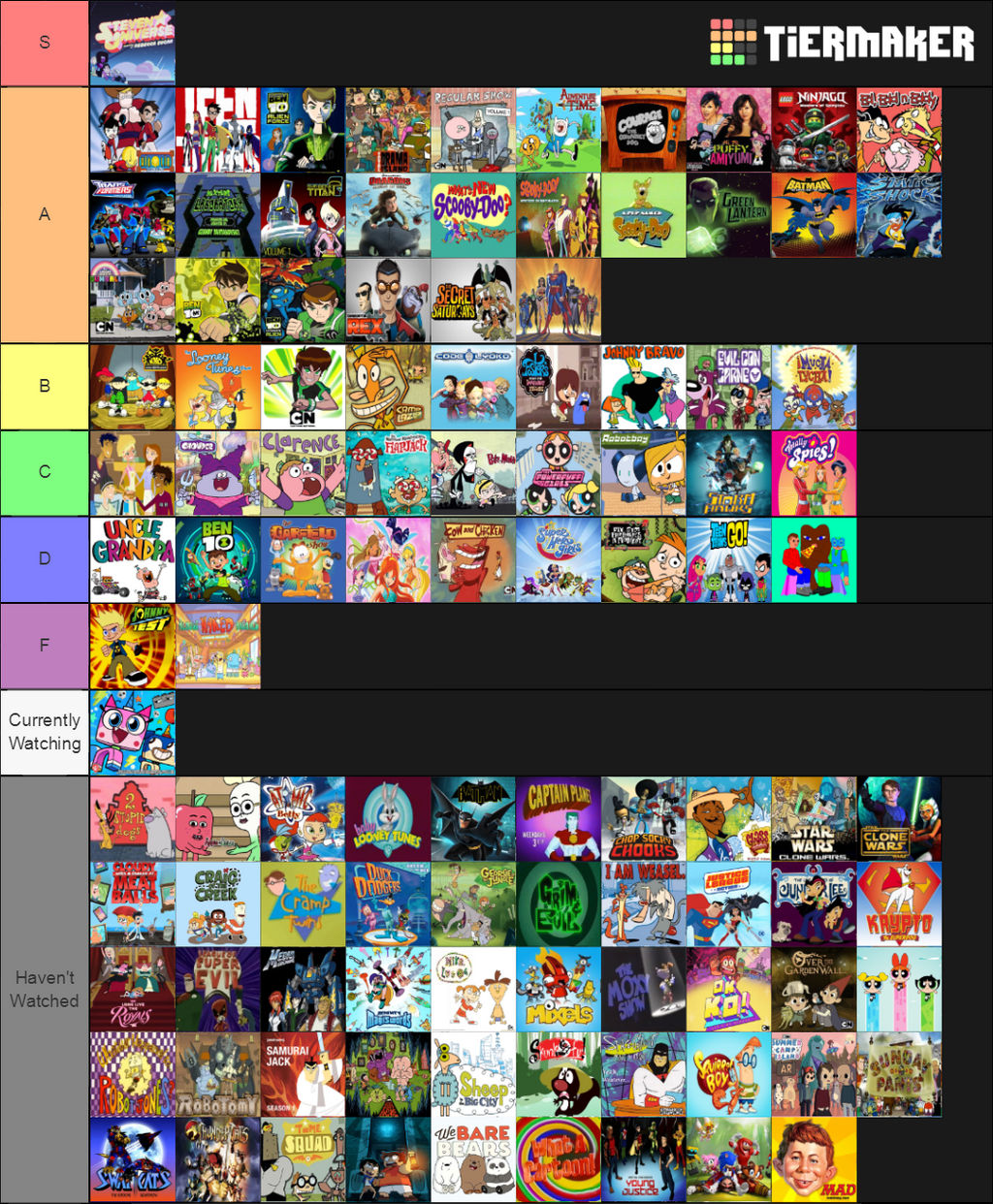 My Cartoon Network Tier List By Rainbine94 On Deviantart