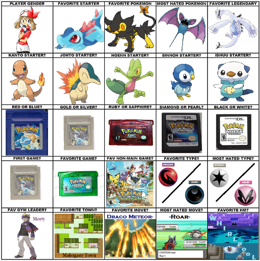 Pokemon meme- by LugiaUmbreonPower