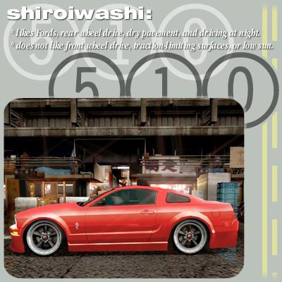 shiroiwashi's Profile Picture