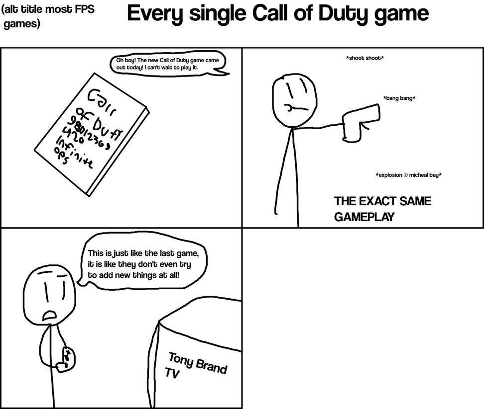 Every single Call of Duty game (COMIC) by Giapetyoutube