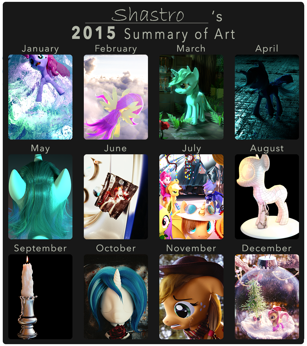 2015 Summary of Art and 100th Deviation! by Shastro