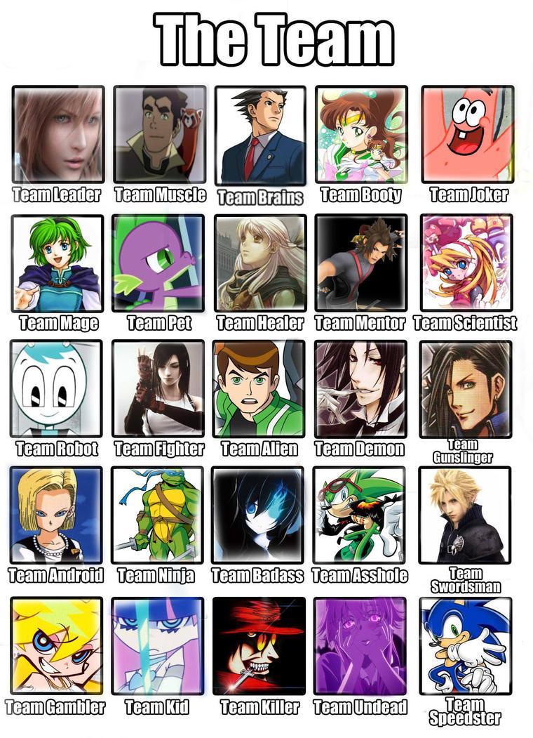 My Team Meme by LeafyRiu