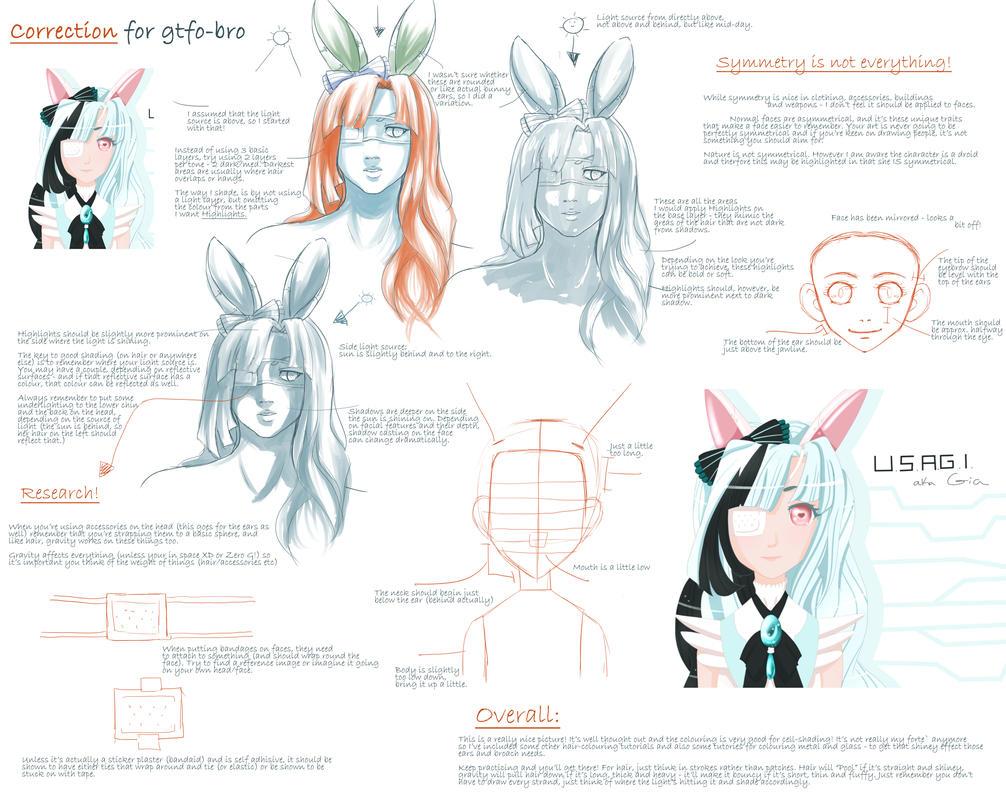 +Bunny Girl - Correction+ by Chinchikurin