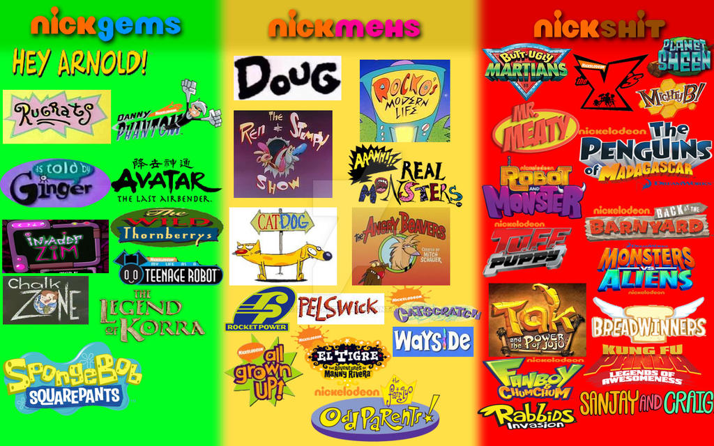 Nicktoons Judging Chart By Zana Artista Cartoon Network
