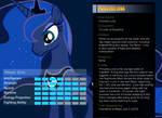 UMvsC3: Princess Luna