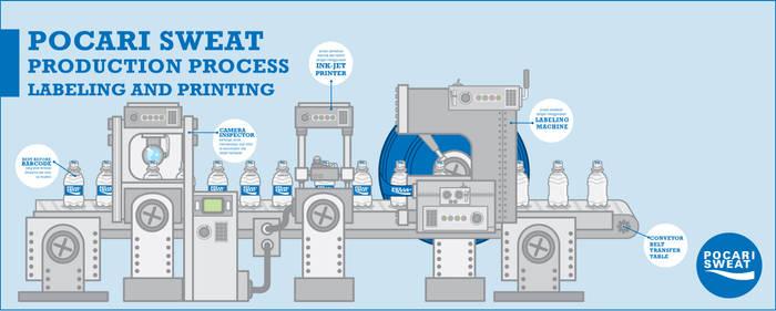 P.S. factory machine works 9