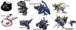 Digimon Evolution: BlackAgumon (Battle)