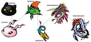 Digimon Evolution: Betamon (Waru)