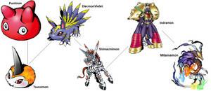 Digimon Evolution: ElecmonViolet (Deva)