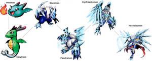 Digimon Evolution: Blucomon