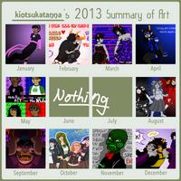 Summary Of Art 2013
