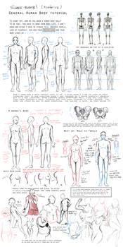 General Body Tutorial