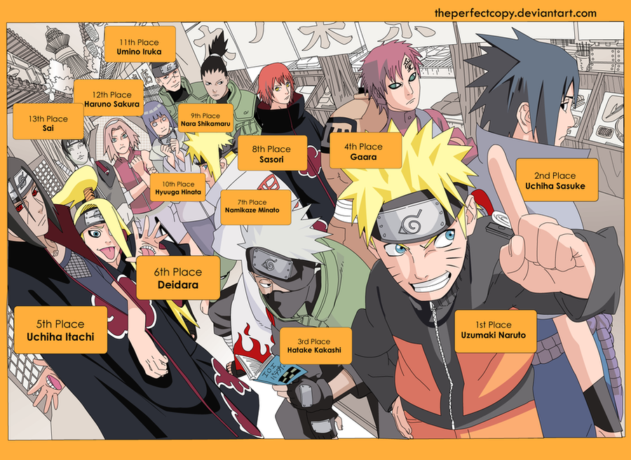 Anime Characters Popularity Poll : Naruto character popularity polls vector by