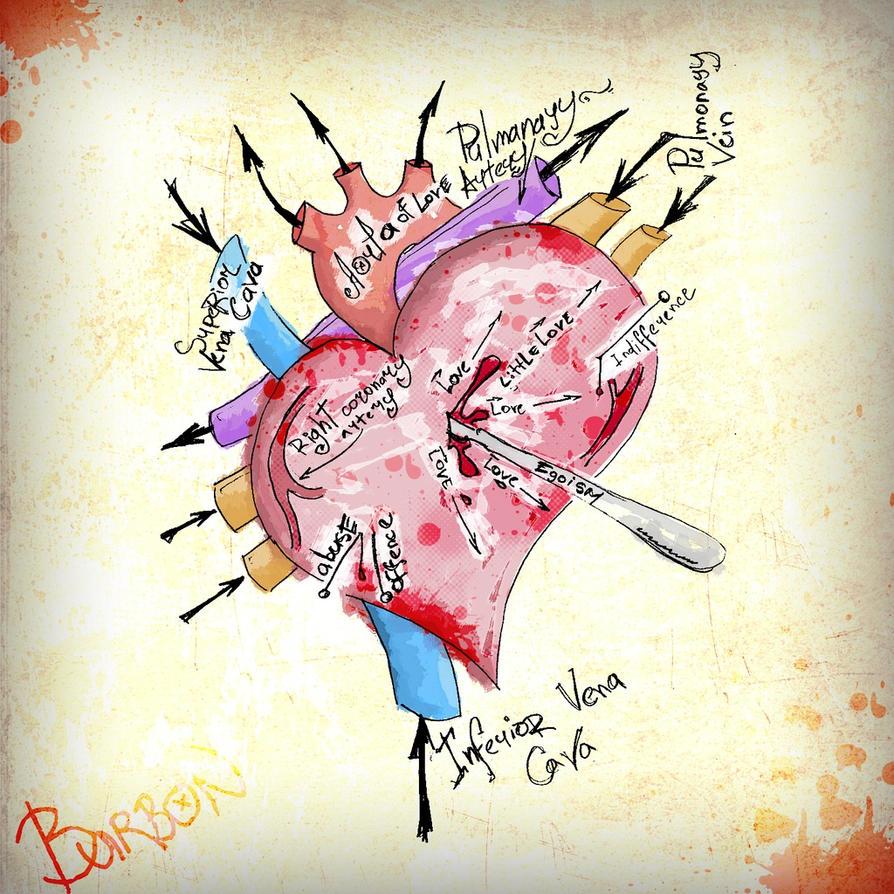 Anatomy of love by Burbon25 on DeviantArt