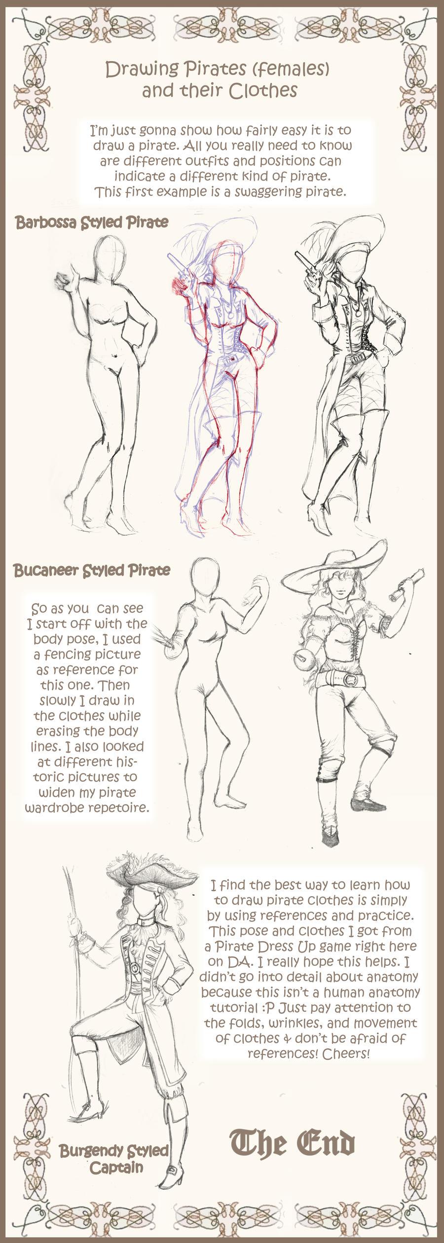 Human Anatomy Tutorial Gallery - human body anatomy