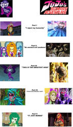 MLP EQG x JJBA similarities.
