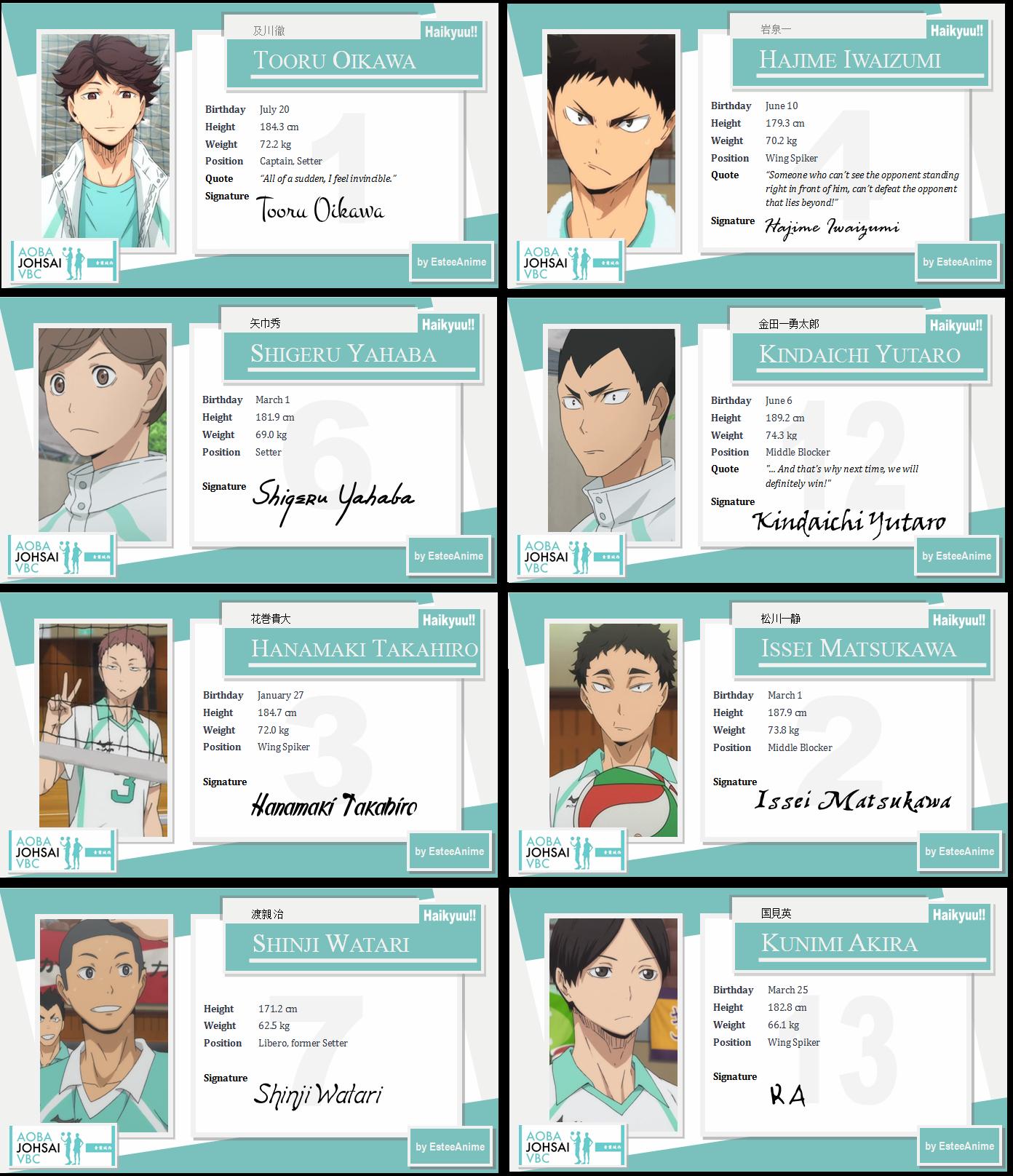 Haikyuu!! Character Cards - Aoba Josai by EsteeSo on DeviantArt