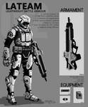 LAT battle armour 02192013