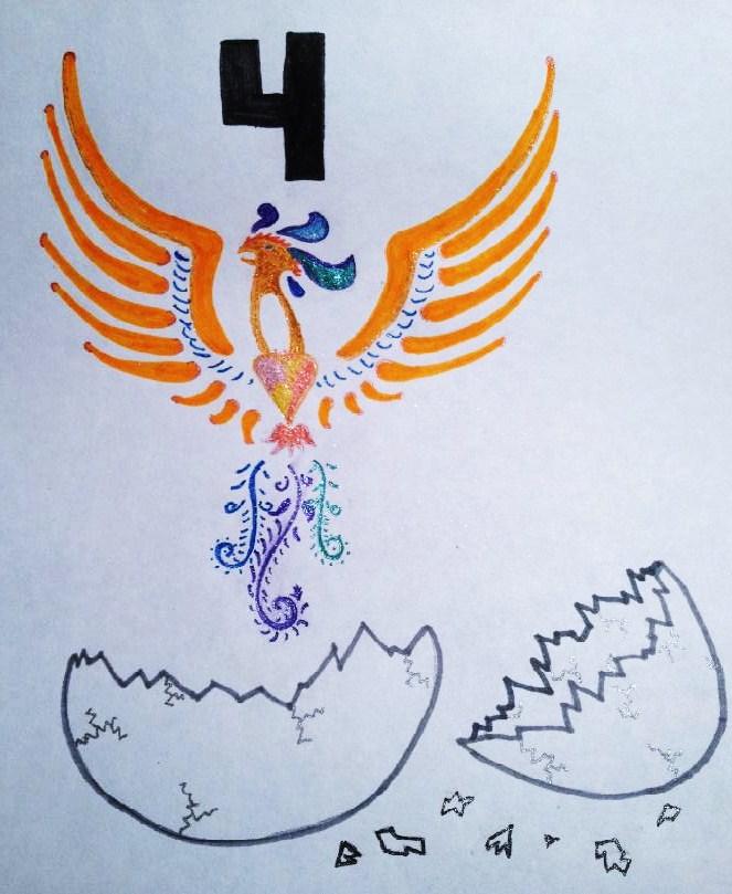 Divergent Symbol by BreannaAiedail on DeviantArt