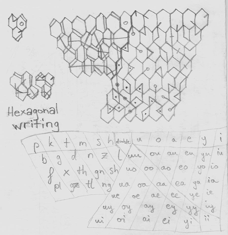 Hexagonal script by juhhmi