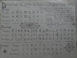 Development of Northern and Eastern Scripts by juhhmi